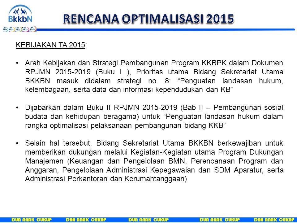 RENCANA OPTIMALISASI 2015 KEBIJAKAN TA 2015: