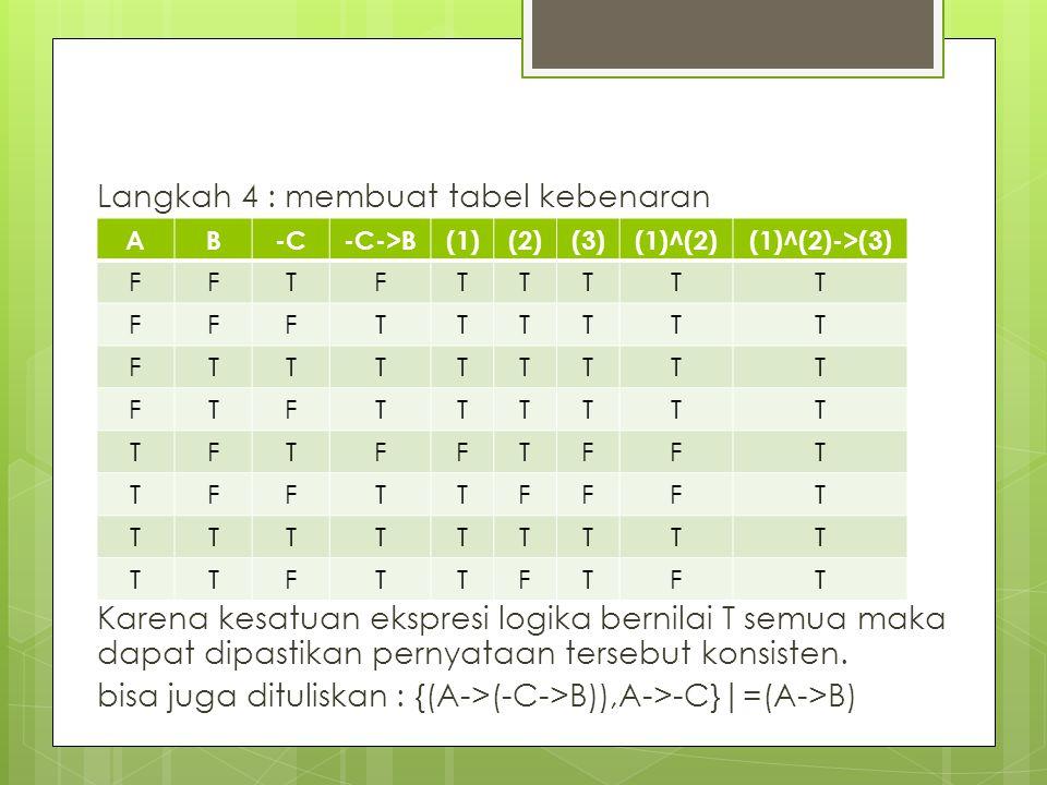 Langkah 4 : membuat tabel kebenaran Karena kesatuan ekspresi logika bernilai T semua maka dapat dipastikan pernyataan tersebut konsisten. bisa juga dituliskan : {(A->(-C->B)),A->-C}|=(A->B)