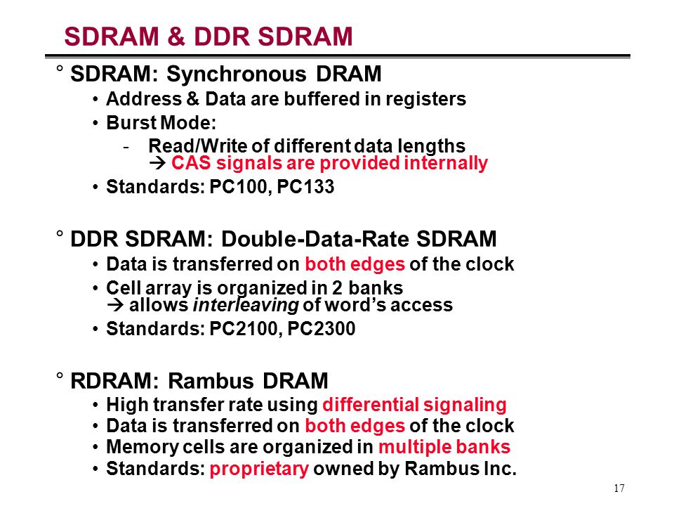 SDRAM & DDR SDRAM SDRAM: Synchronous DRAM
