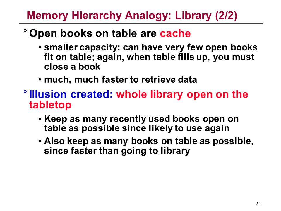 Memory Hierarchy Analogy: Library (2/2)