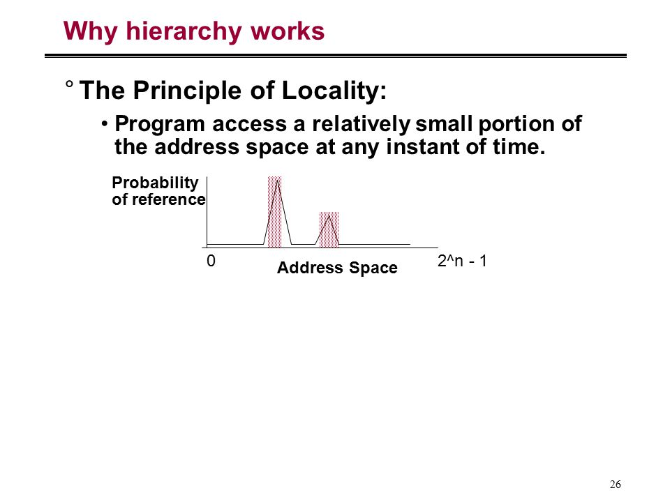 The Principle of Locality: