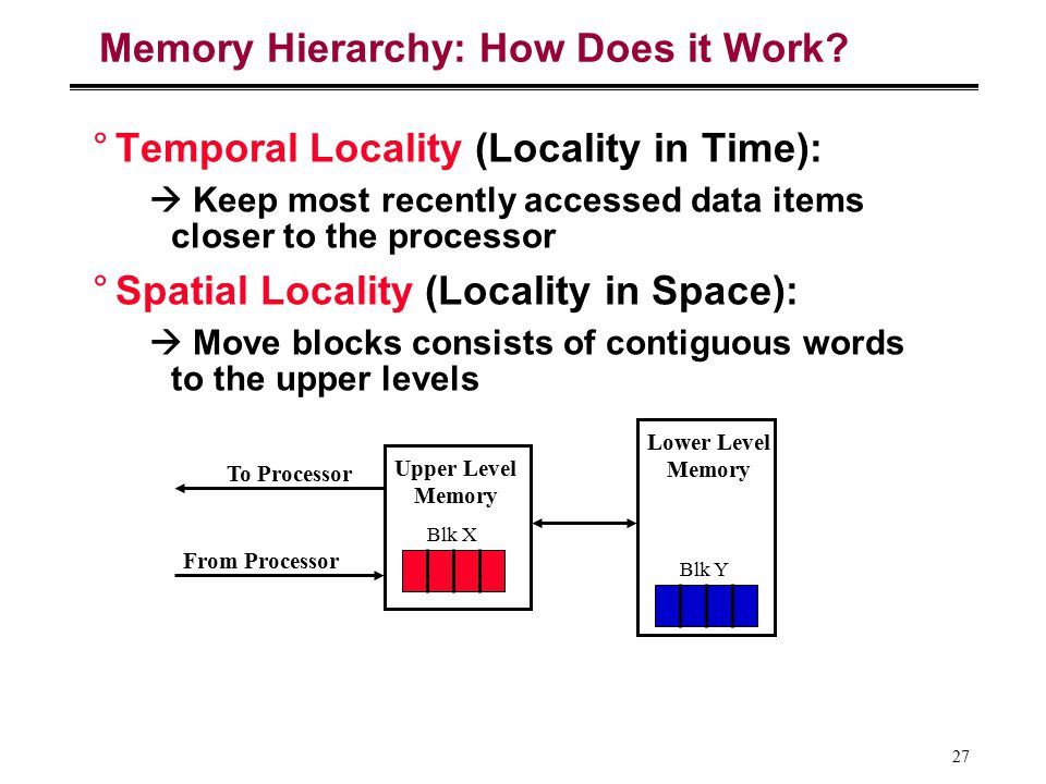 Memory Hierarchy: How Does it Work