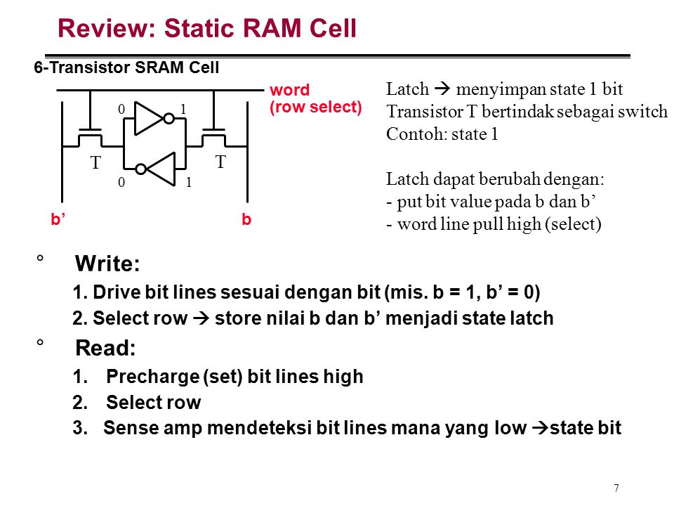 Review: Static RAM Cell