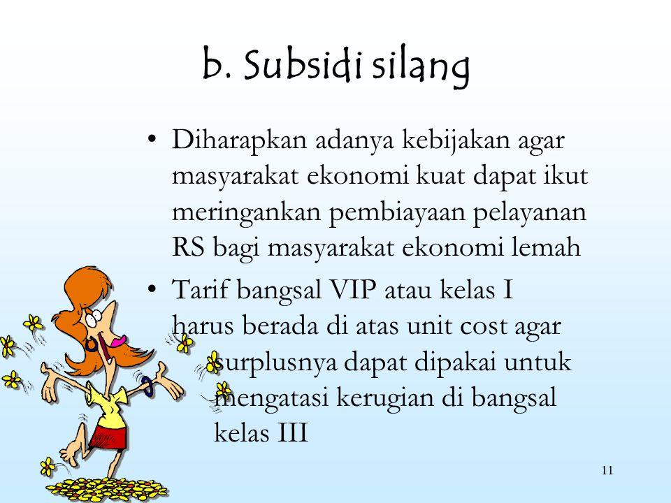 b. Subsidi silang