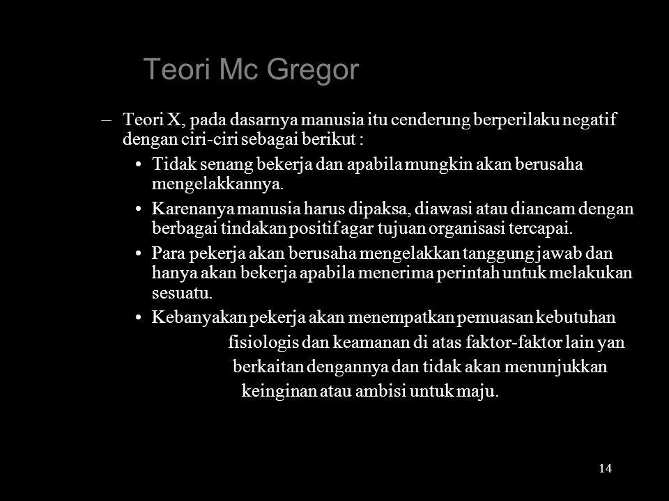 Teori Mc Gregor Teori X, pada dasarnya manusia itu cenderung berperilaku negatif dengan ciri-ciri sebagai berikut :
