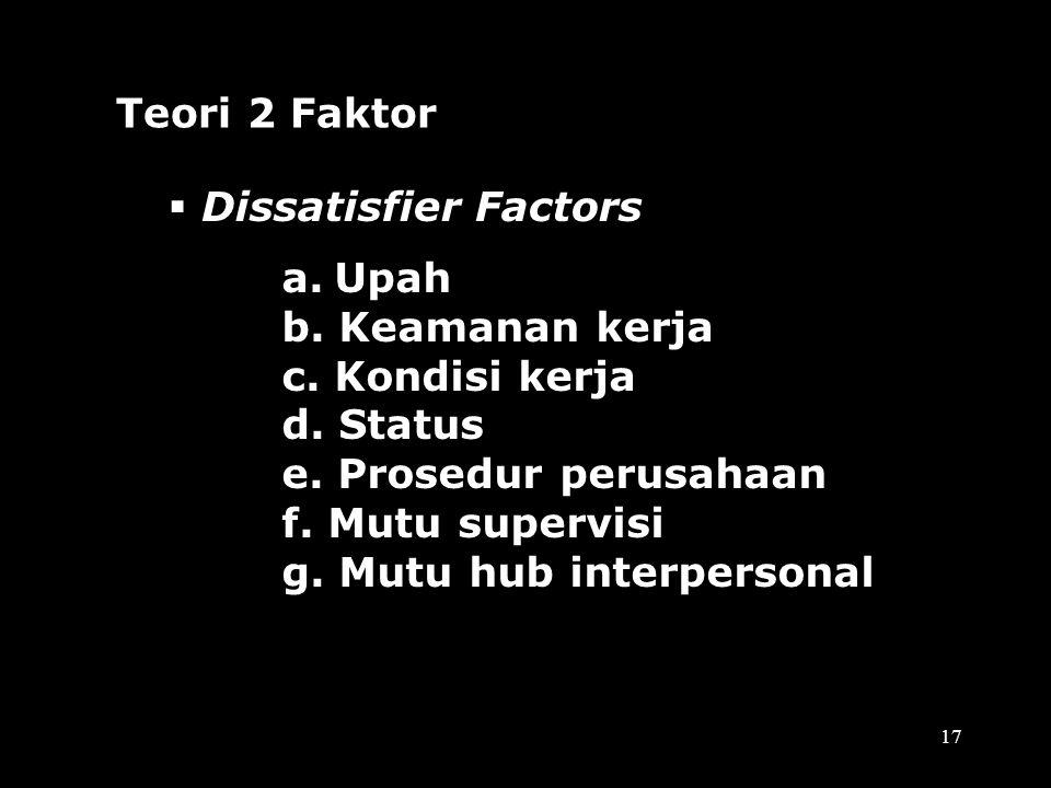 Teori 2 Faktor Dissatisfier Factors. Upah. b. Keamanan kerja. c. Kondisi kerja. d. Status. e. Prosedur perusahaan.