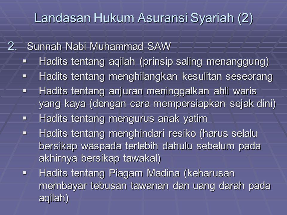Landasan Hukum Asuransi Syariah (2)
