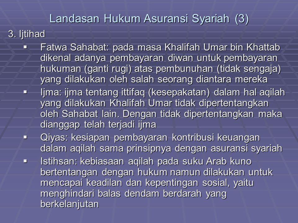 Landasan Hukum Asuransi Syariah (3)