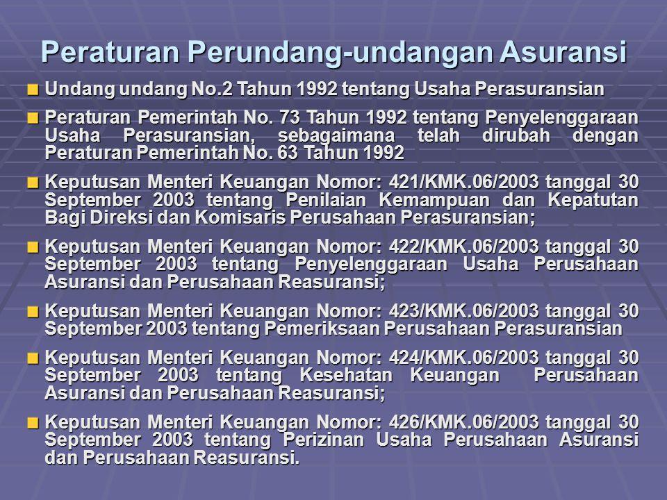 Peraturan Perundang-undangan Asuransi
