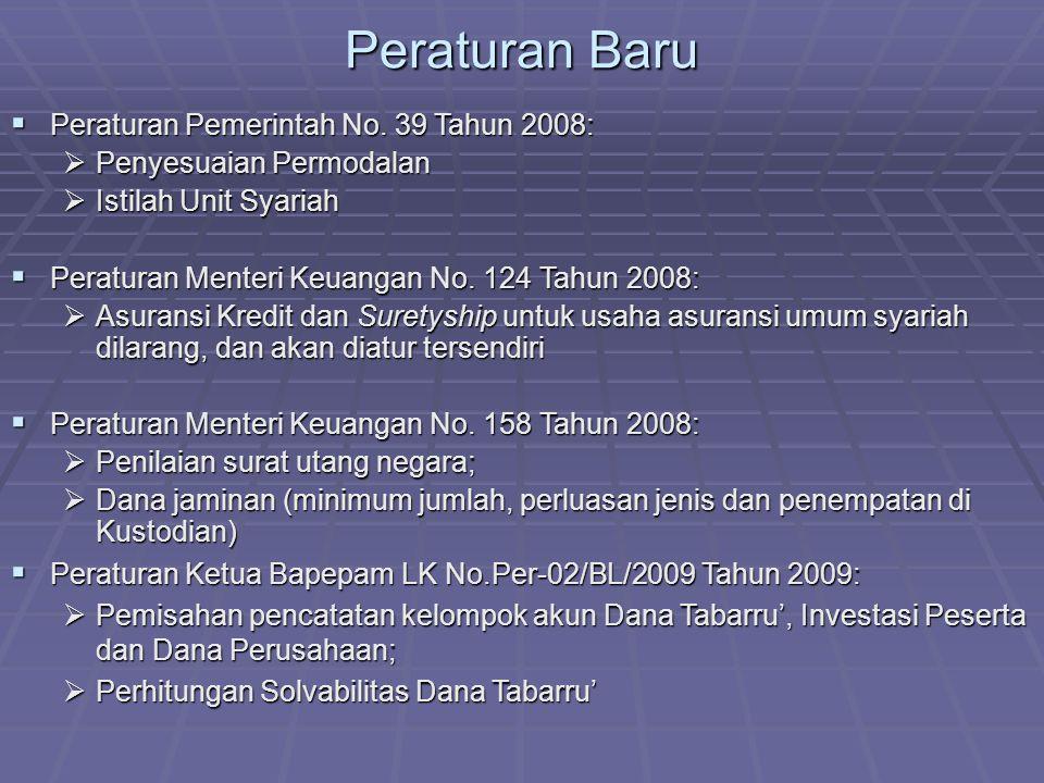 Peraturan Baru Peraturan Pemerintah No. 39 Tahun 2008: