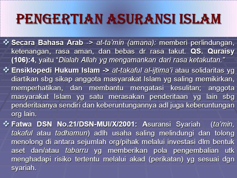 PENGERTIAN ASURANSI ISLAM