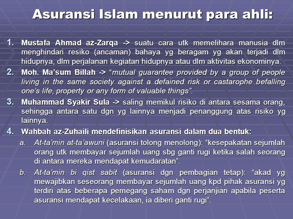 Asuransi Islam menurut para ahli: