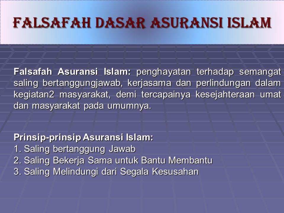 FALSAFAH DASAR ASURANSI ISLAM
