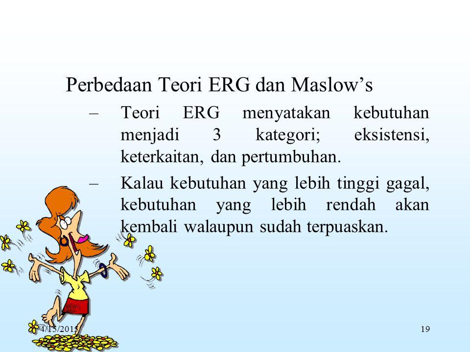 Perbedaan Teori ERG dan Maslow's