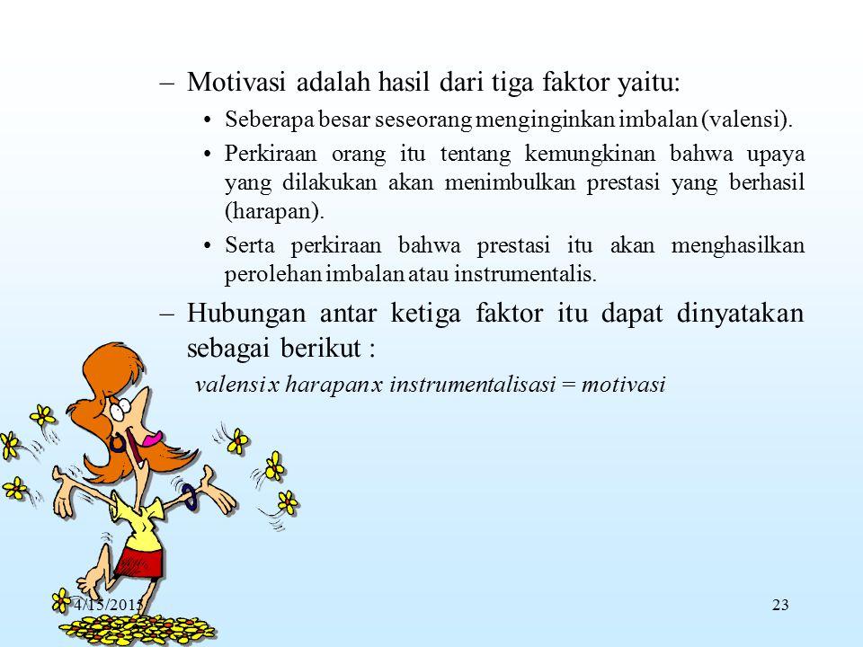 Motivasi adalah hasil dari tiga faktor yaitu: