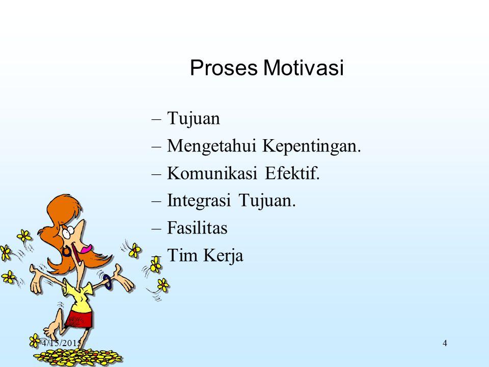 Proses Motivasi Tujuan Mengetahui Kepentingan. Komunikasi Efektif.