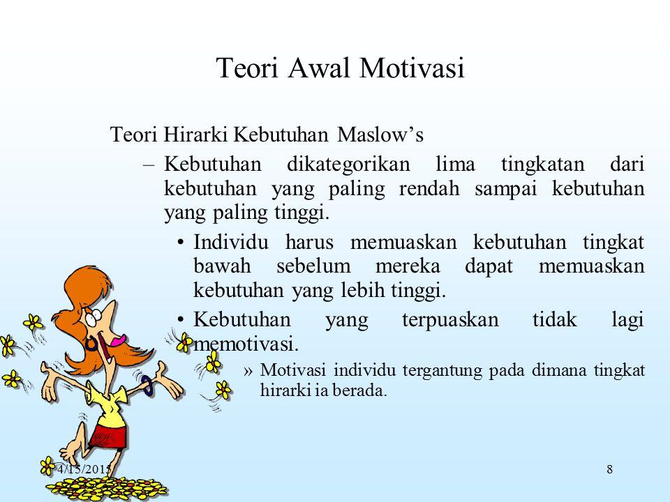 Teori Awal Motivasi Teori Hirarki Kebutuhan Maslow's