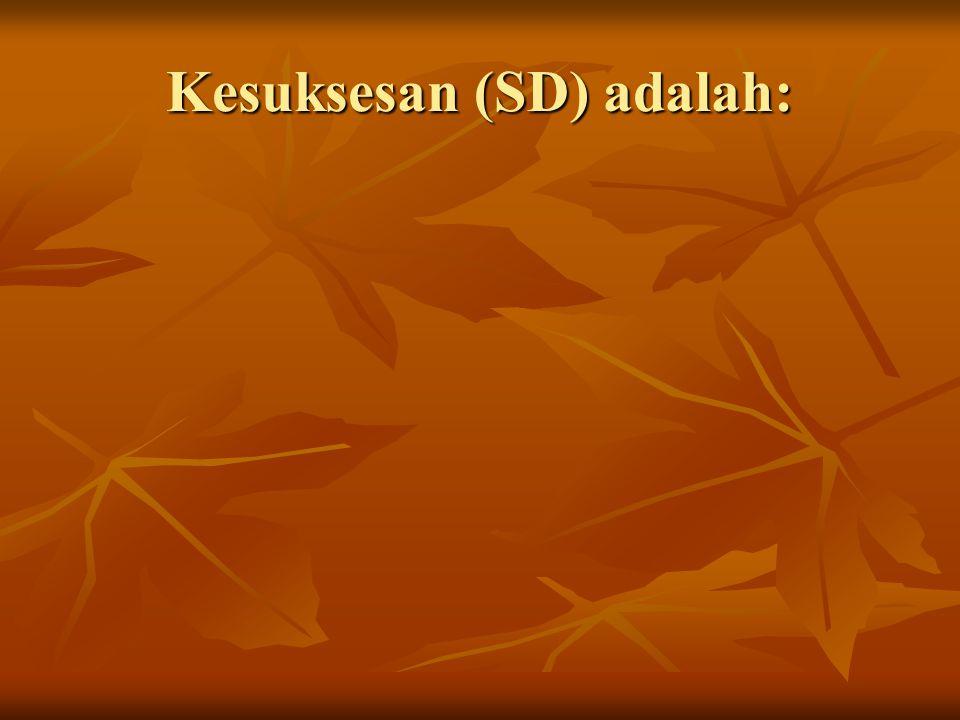 Kesuksesan (SD) adalah: