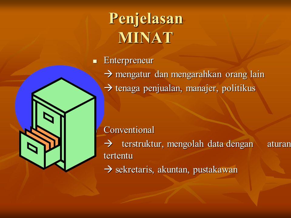 Penjelasan MINAT Enterpreneur  mengatur dan mengarahkan orang lain