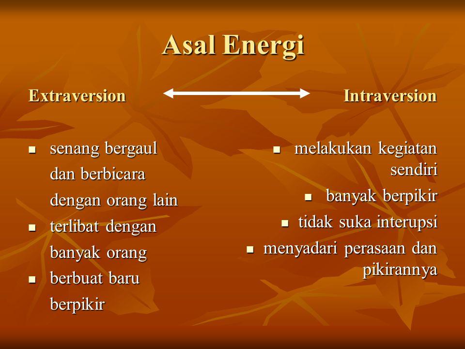 Asal Energi Extraversion senang bergaul dan berbicara