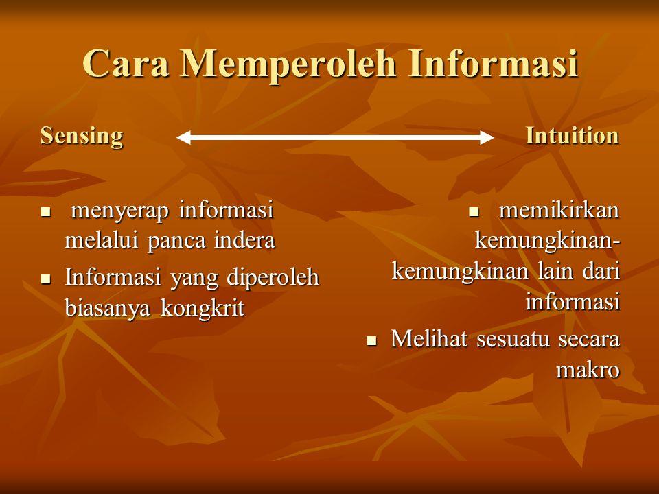 Cara Memperoleh Informasi