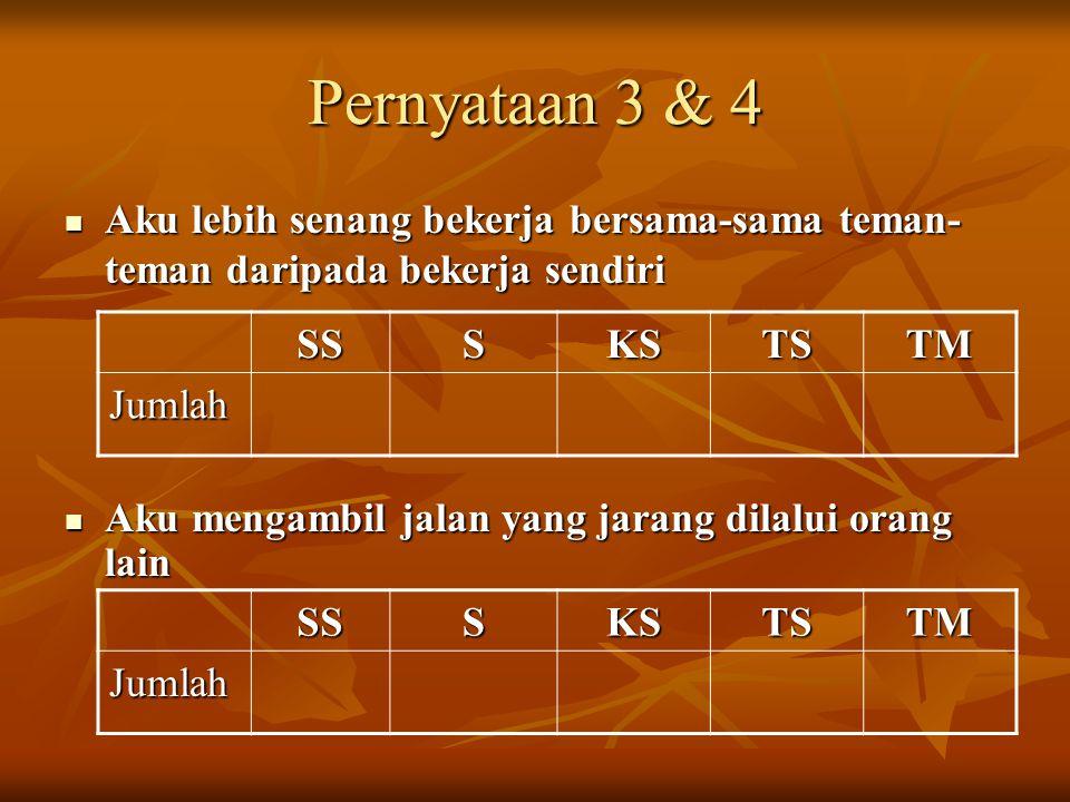 Pernyataan 3 & 4 Aku lebih senang bekerja bersama-sama teman-teman daripada bekerja sendiri. SS. S.
