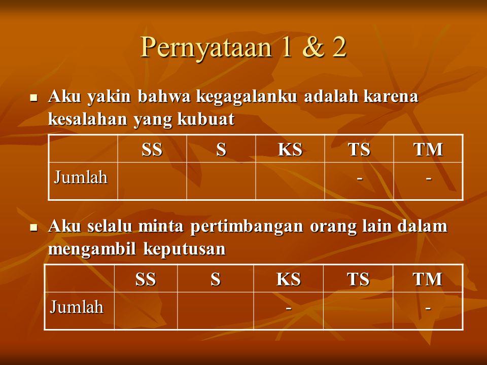 Pernyataan 1 & 2 Aku yakin bahwa kegagalanku adalah karena kesalahan yang kubuat. SS. S. KS. TS.