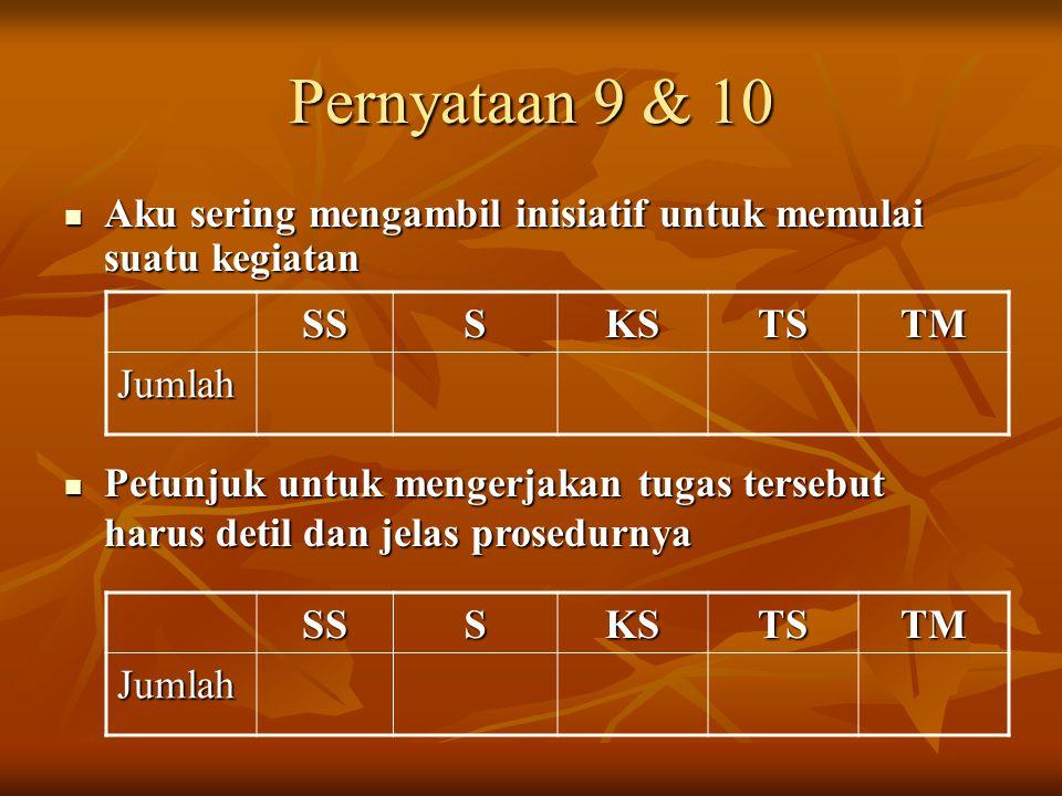 Pernyataan 9 & 10 Aku sering mengambil inisiatif untuk memulai suatu kegiatan. SS. S. KS. TS. TM.