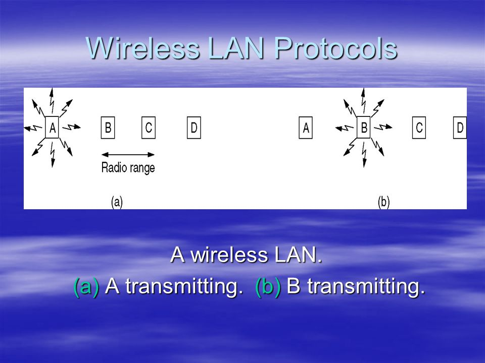 Wireless LAN Protocols