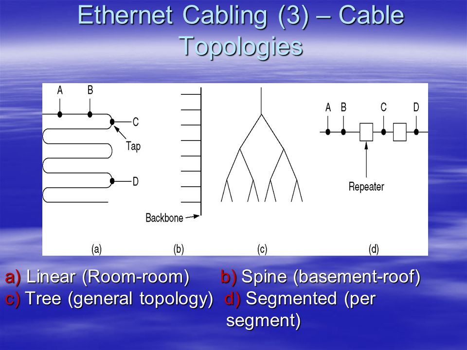 Ethernet Cabling (3) – Cable Topologies