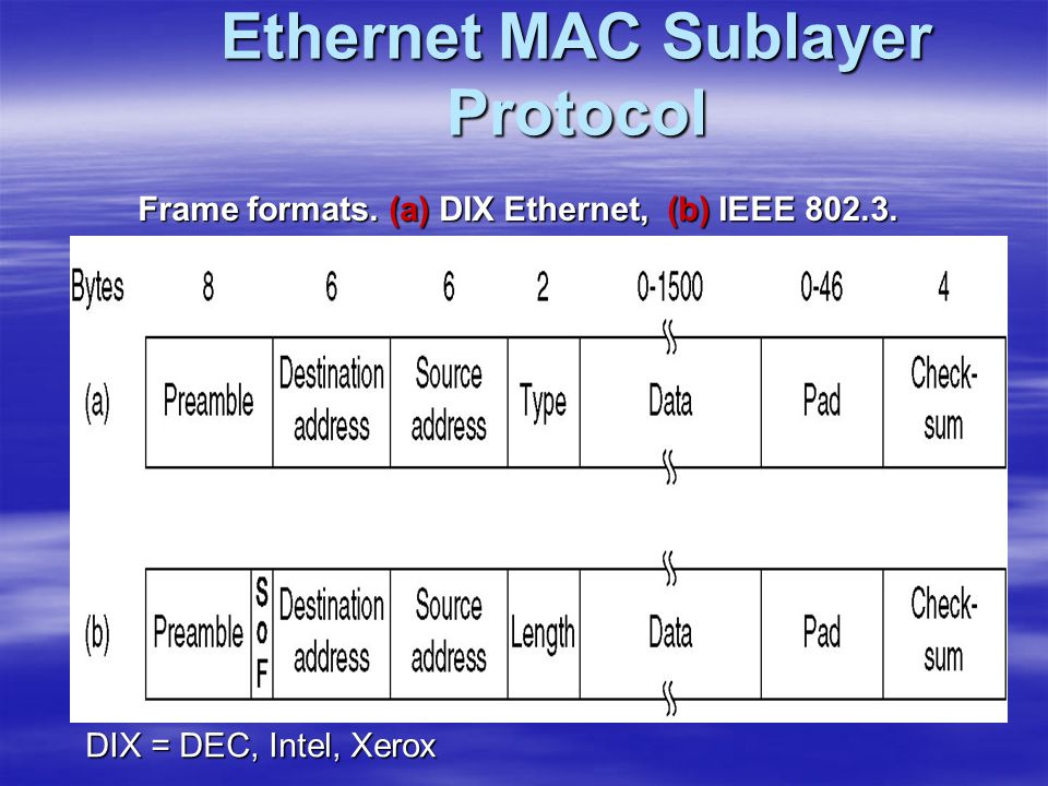 Ethernet MAC Sublayer Protocol