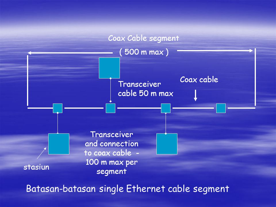 Transceiver and connection to coax cable - 100 m max per segment