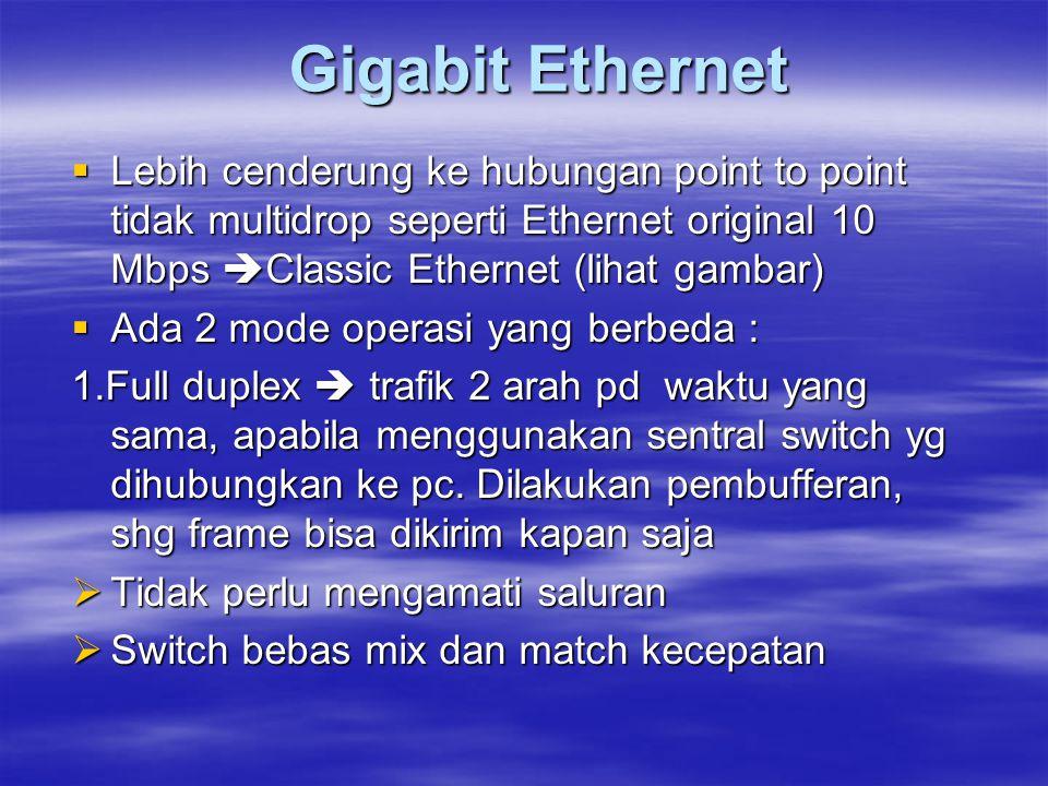 Gigabit Ethernet Lebih cenderung ke hubungan point to point tidak multidrop seperti Ethernet original 10 Mbps Classic Ethernet (lihat gambar)