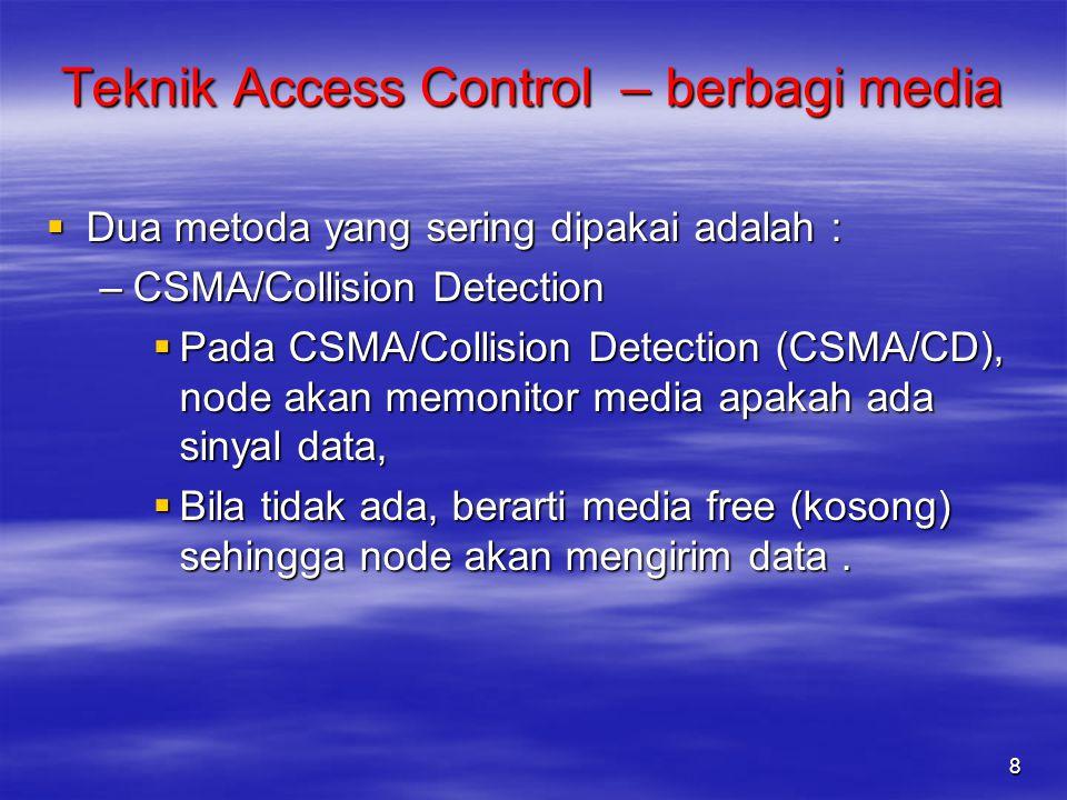 Teknik Access Control – berbagi media