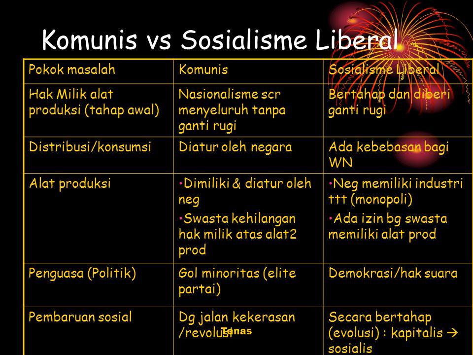Komunis vs Sosialisme Liberal