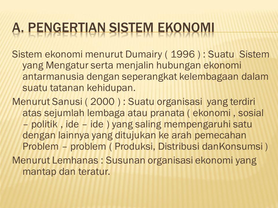 A. Pengertian sistem ekonomi