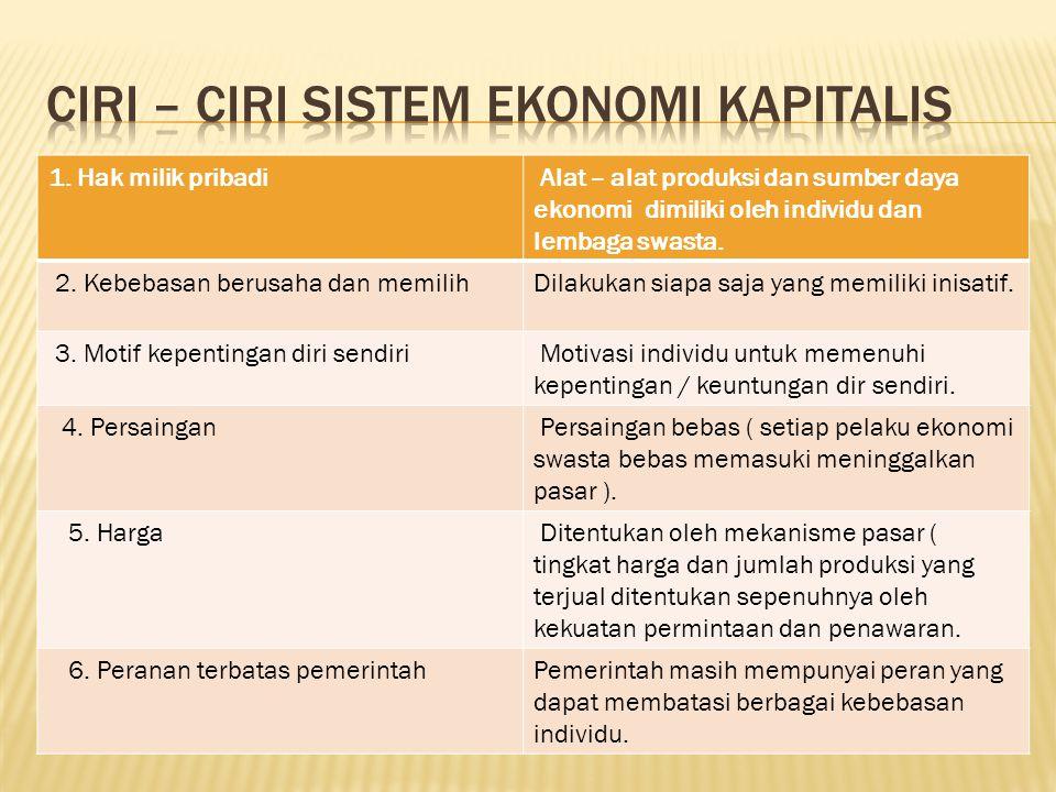 Ciri – ciri sistem ekonomi kapitalis