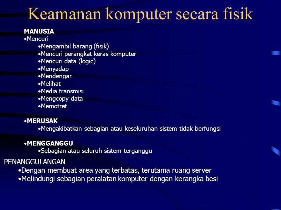 Keamanan komputer secara fisik