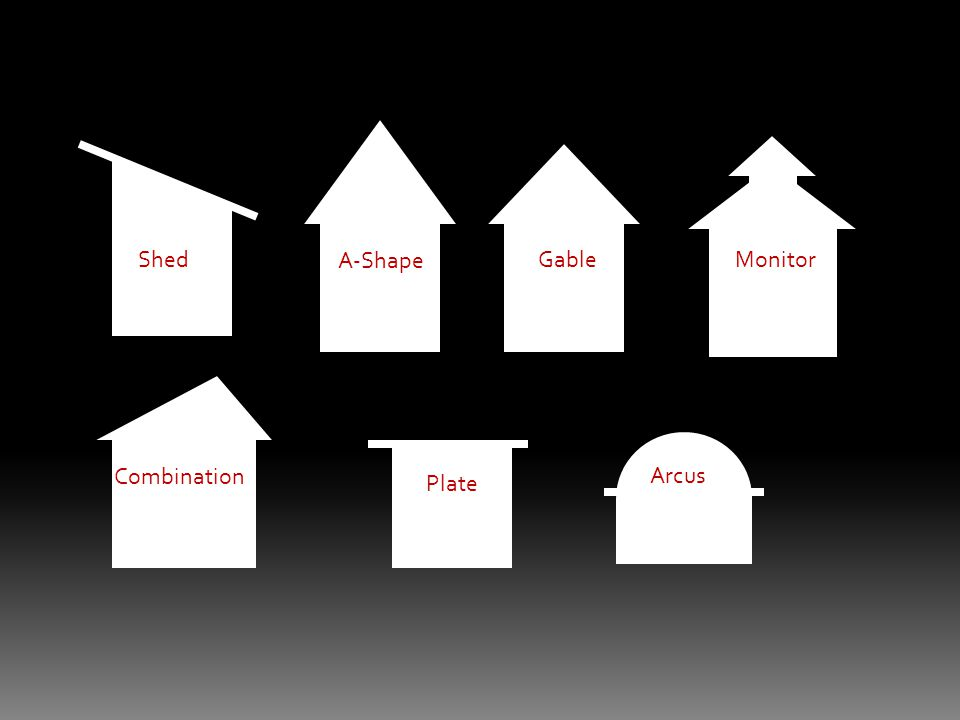 A-Shape Monitor s Shed Gable Combination Arcus Plate