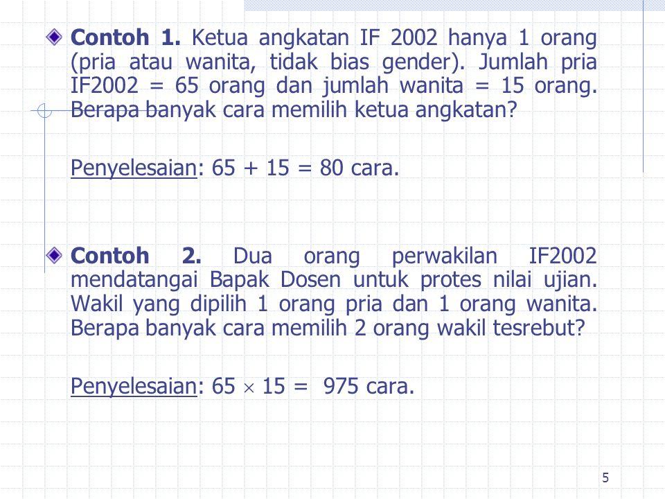 Contoh 1. Ketua angkatan IF 2002 hanya 1 orang (pria atau wanita, tidak bias gender). Jumlah pria IF2002 = 65 orang dan jumlah wanita = 15 orang. Berapa banyak cara memilih ketua angkatan