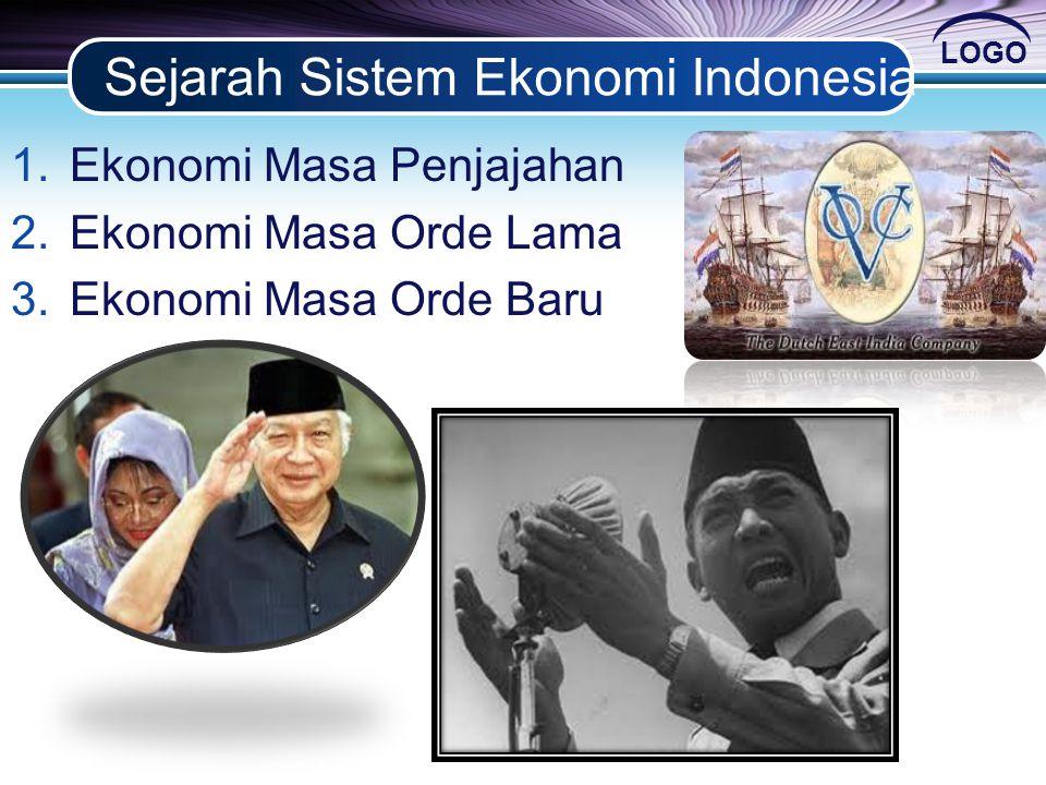 Sejarah Sistem Ekonomi Indonesia