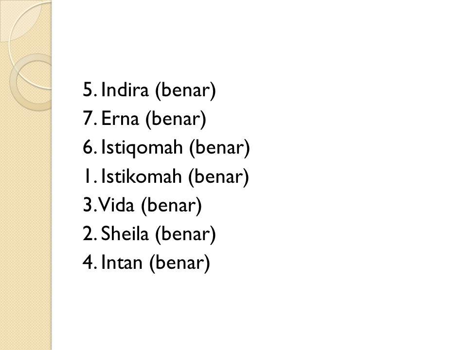 5. Indira (benar) 7. Erna (benar) 6. Istiqomah (benar) 1