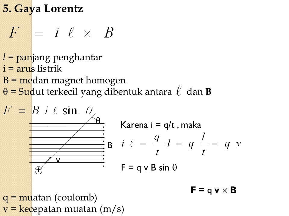 5. Gaya Lorentz l = panjang penghantar i = arus listrik