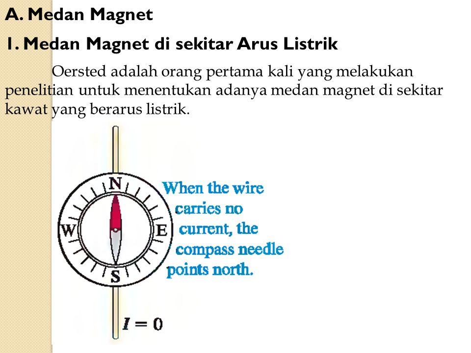 1. Medan Magnet di sekitar Arus Listrik