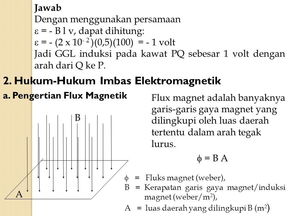 2. Hukum-Hukum Imbas Elektromagnetik