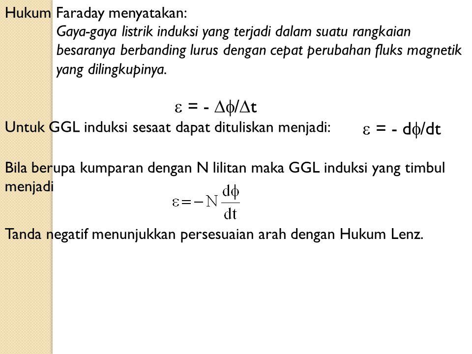  = - /t  = - d/dt Hukum Faraday menyatakan: