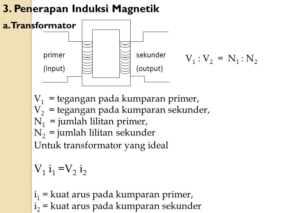 3. Penerapan Induksi Magnetik