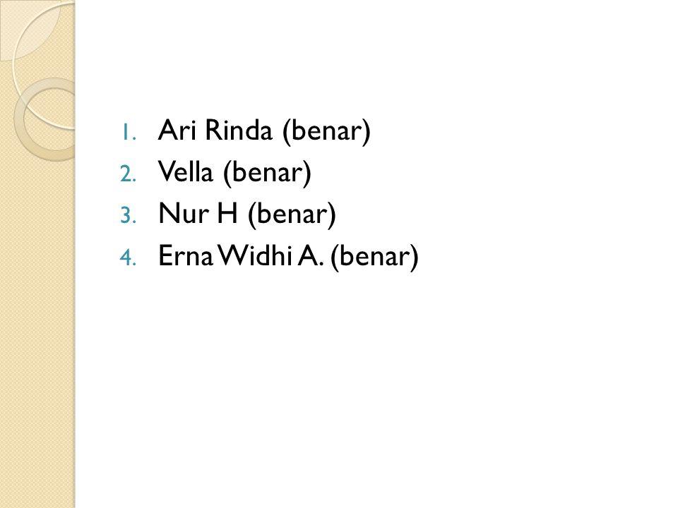 Ari Rinda (benar) Vella (benar) Nur H (benar) Erna Widhi A. (benar)