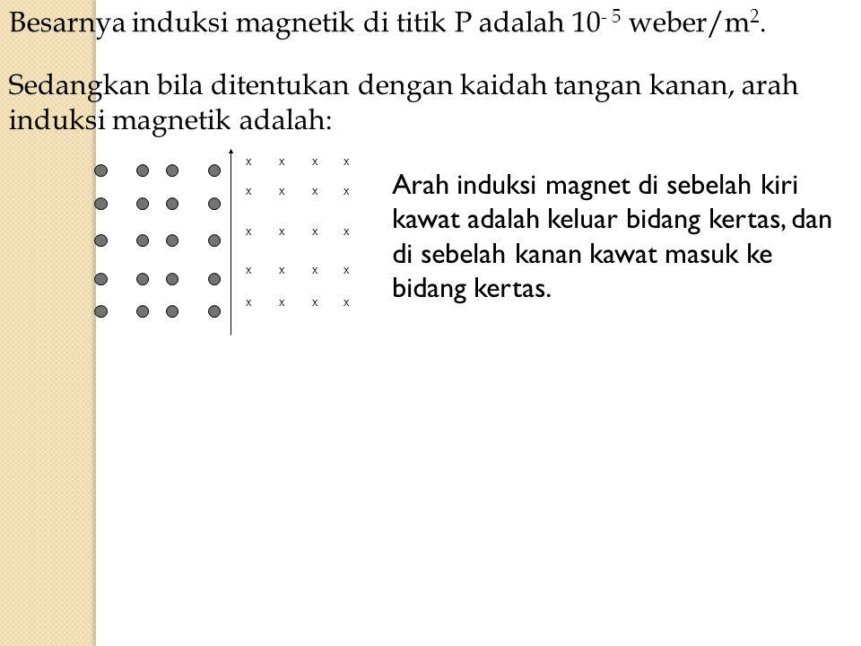 Besarnya induksi magnetik di titik P adalah 10- 5 weber/m2.