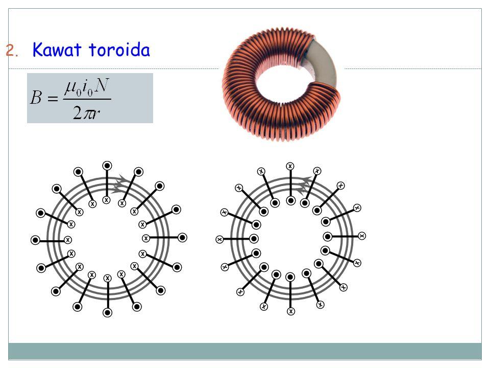 Kawat toroida
